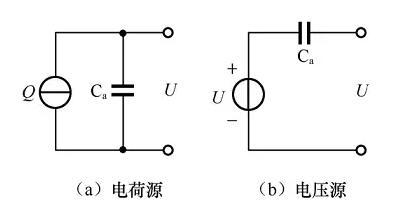 压电式传感器的测量电路