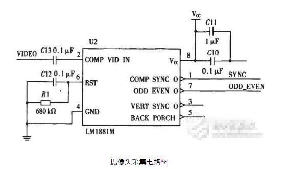 详解车载摄像系统电路设计