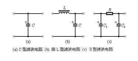 无源滤波电路的介绍