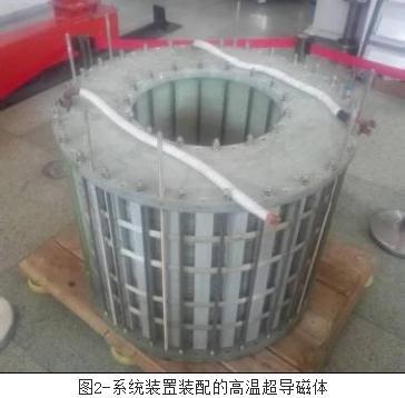 世界首台实际并网运行1MVA/1MJ超导储能-限流系统样机通过技术验收
