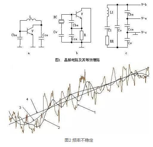 晶振的基本原理及特性
