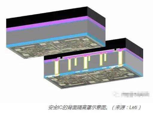 新式封装研发成功,可防止厂商反向窃取芯片设计信息