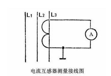 常用电工仪表的使用方法汇总