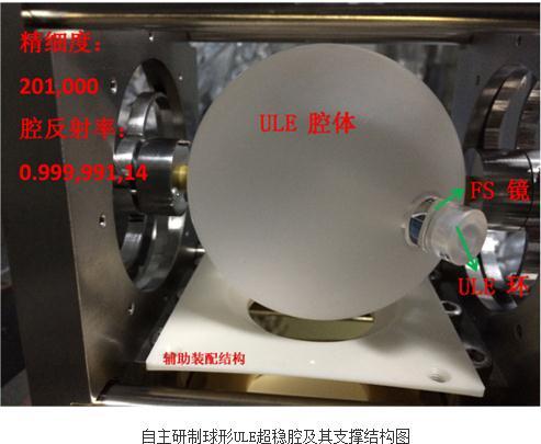 高精细度球形光学参考腔(应用于空间环境)研究成功
