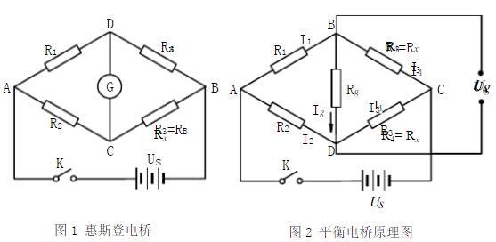 非平衡电桥与平衡电桥之间是什么关系?非平衡电桥在工程中有哪些应用?
