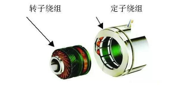 旋转变压器的主要参数和性能指标