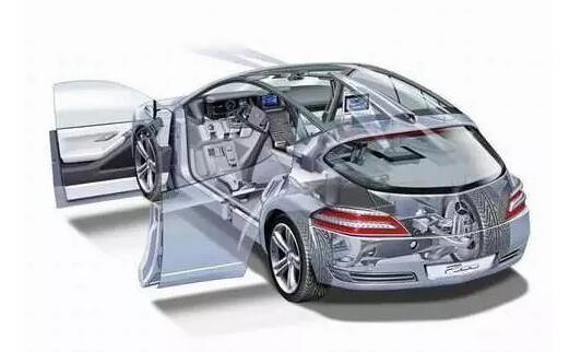 汽车抗电磁干扰措施有哪些?
