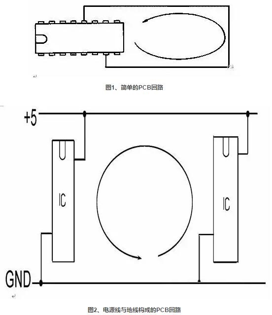 PCB电路设计指南(收藏)