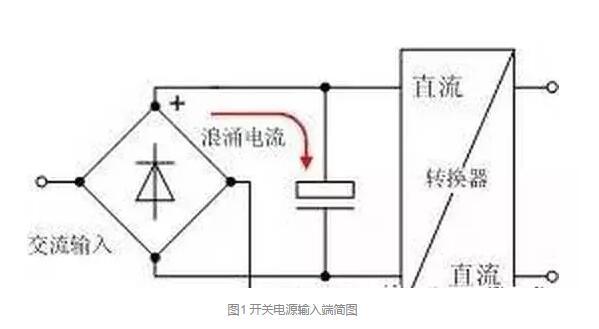 模拟电路和数字电路PCB设计的区别