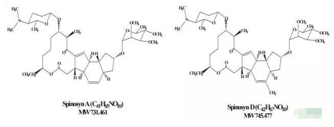 盘点2011至今FDA批准上市的5个天然产物新药