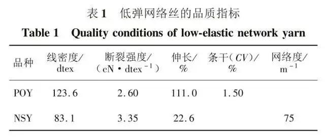 83dtex/146f网络丝的生产工艺条件进行相应探讨