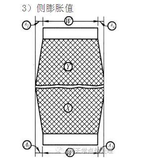 测定金属材料抗缺口敏感性(韧性)的试验:夏比冲击试验