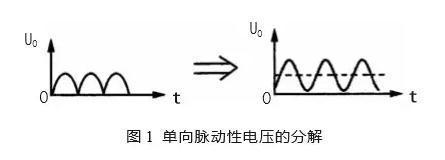 各种电源滤波电路解析