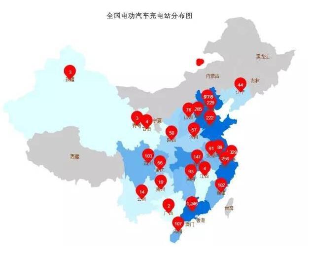 汇总:国内充电桩分布