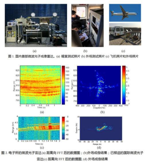 第一部国内微波光子雷达样机的研制成功