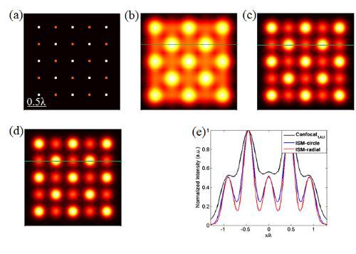 LSCM:高信噪比且更高分辨率的图像扫描技术