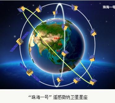"""""""珠海一号""""遥感微纳卫星星座首批两颗卫星与空间天文卫星""""慧眼""""同时成功发射"""
