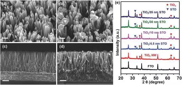 高效光吸收和电荷分离能力的TiO2-SrTiO3核壳结构的纳米线阵列