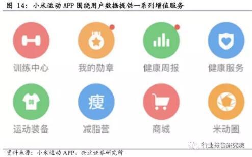 物联网行业研究报告(二)
