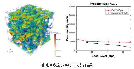 页岩气多尺度渗流机理与产能预测方法