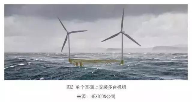 海上风电:浮式类型的优势、发展现状、商业化前景