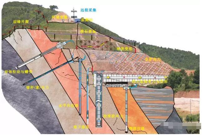 反思茂县山体滑坡事件,光纤感测技术能为滑坡做些什么?