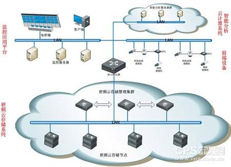 新存储技术由美国IBM最新研发成功!