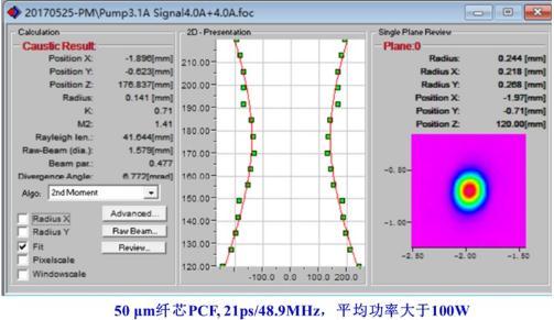 高亮度大模场光子晶体光纤制备技术获重要进展