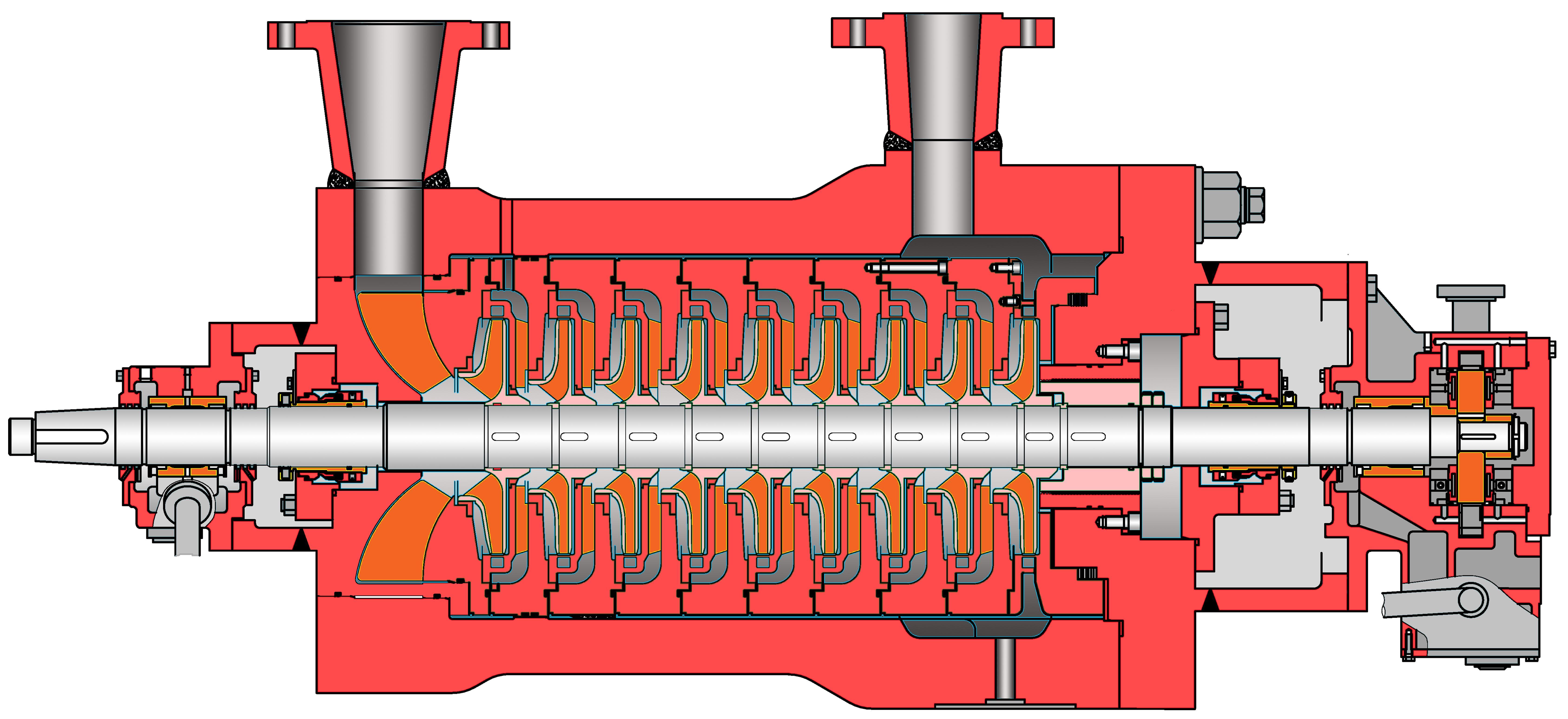 核电站电动给水泵的两种调节方式对决