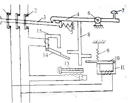 二侧产生电压,并经集成电路放大,当达到整定值时,通过漏电脱扣器在0.