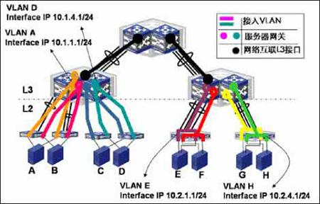Mac架构或将被ARM取代皆因英特尔的送货速度跟不上!