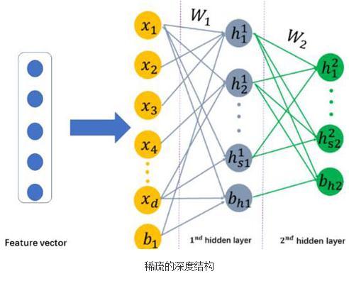一种使用蛋白质序列信息预测蛋白质相互作用的计算方法