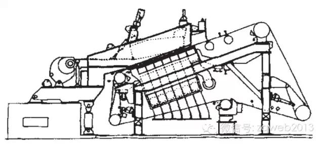 特种纸与斜网造纸机发展历程
