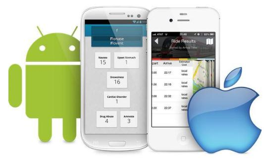 iOS和Android哪个好?iOS和Android的特点、区别、前景