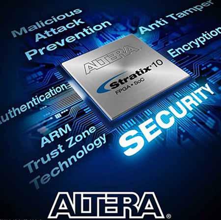 软件系统技术供应商Altera与MathWorks合作!