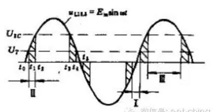 什么是固体继电器?固体继电器的工作原理(附图)