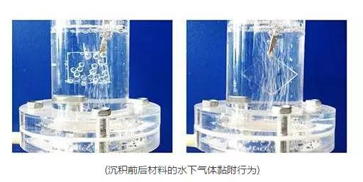 水下低气体粘附透明材料的制备:聚多巴胺/聚乙烯亚胺共沉积技术