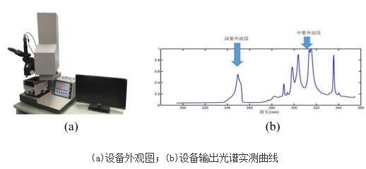 波长254nm的实用深紫外光刻机(Mask aligner)研制成功