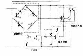 压敏电阻的工作原理 | 压敏电阻有什么用