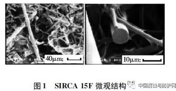 烧蚀热防护材料:酚醛树脂防护材料以及酚醛树脂微球的发展