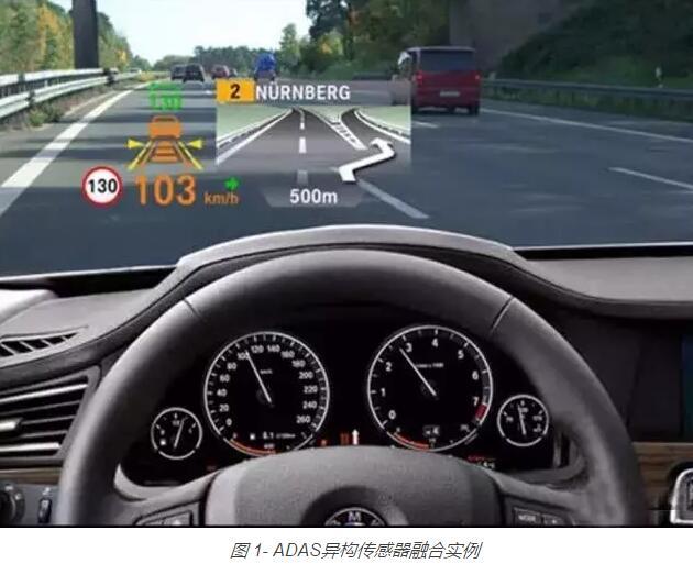 reVISION:加速传感器融合嵌入式视觉应用
