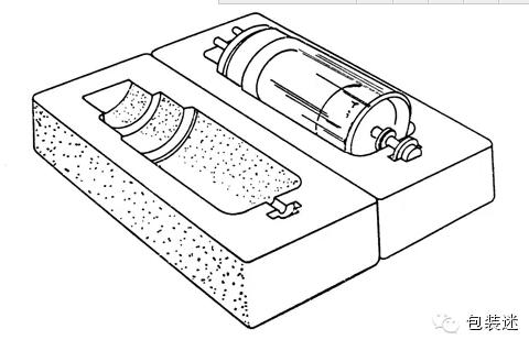 缓冲包装设计技术,为电商量身打造缓冲包装解决方案