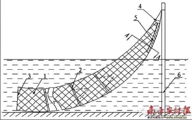 池塘虾蟹混养模式:选择性套捕小龙虾的工具(地笼)