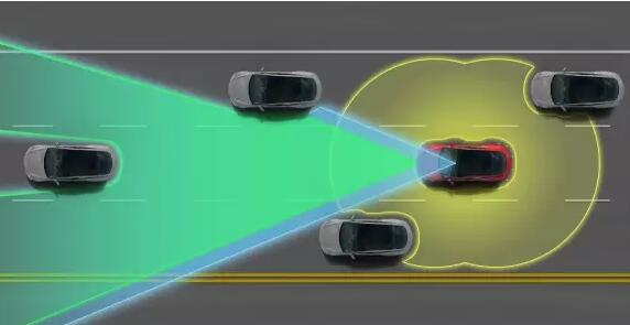 小小传感器掀起数字革命,也让无人驾驶成为可能