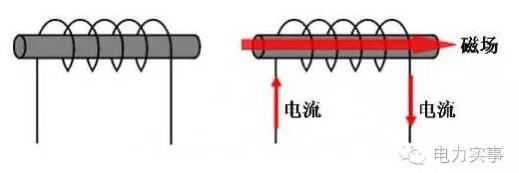 电感器是如何工作的