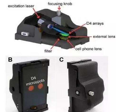 3D打印神器通过一滴血只需15分钟即可诊病