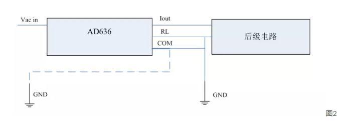 测试电路:引起共地干扰的原因与解决办法