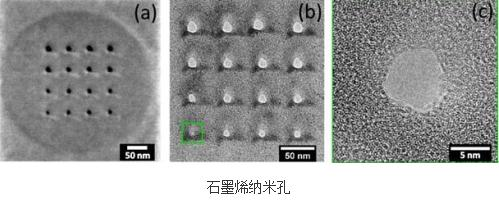 5纳米石墨烯纳米孔精确制备技术研究进展