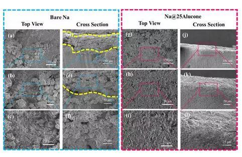 分子层沉积技术:新型铝基有机无机复合薄膜(alucone)作为金属钠负极的保护层