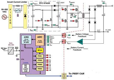 今天讲讲PFC设计电路技术最新研发情况!